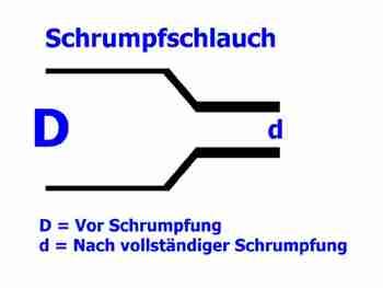 Schrumpfschlauch 9,5m ; 2:1 4,8-2,4mm ; flexibel ; Blau