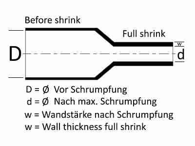 3:1 dünnwandig  10x 1 m Stange  schwarz 0,99 €//m Schrumpfschlauch 18 // 6 mm